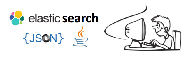 Debugging elasticsearch Java API queries as JSON REST queries