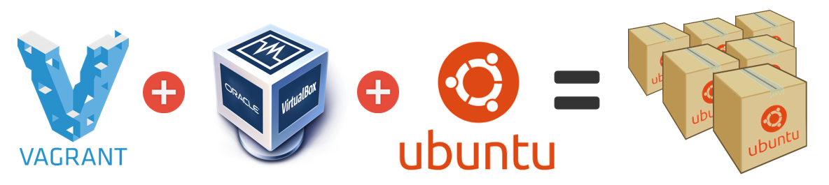 vagrant ubuntu 14.04 box 1